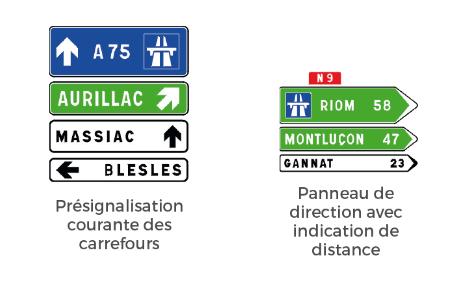 Types de panneau de direction